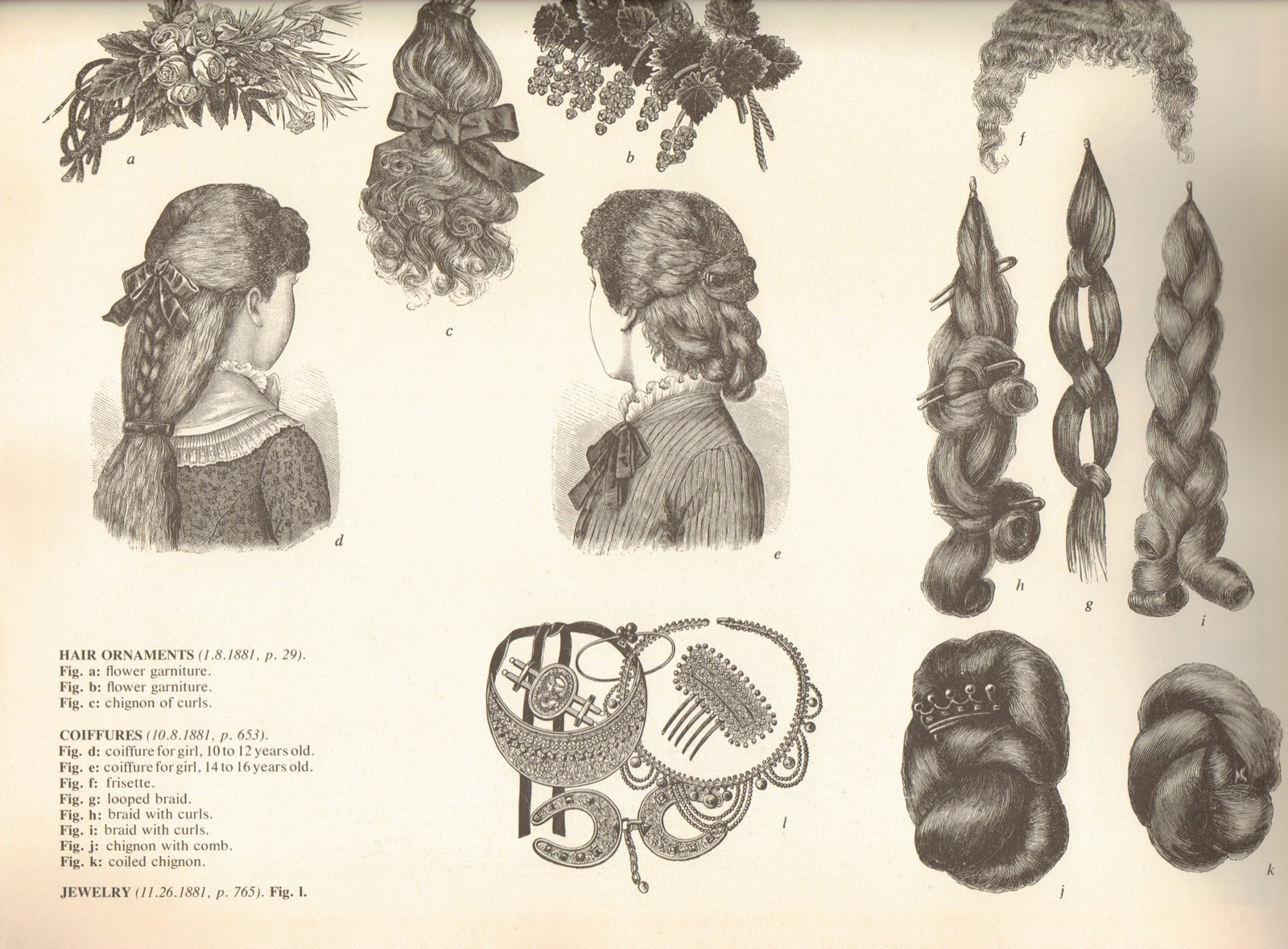Information The History Of Hair Extensions